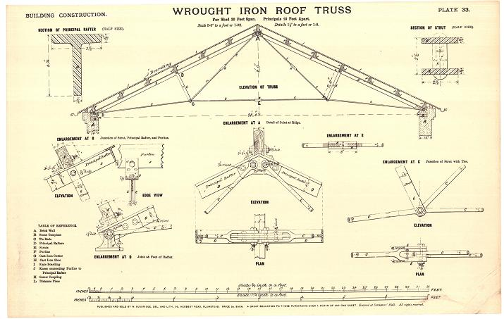 Promotional wooden roof truss buy wooden roof truss promotion for Roof truss cost